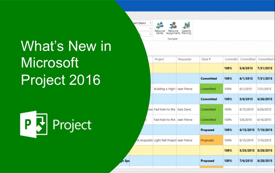 Microsoft Project 2016 Crack + Product Key [32/64 Bit] Download 2020